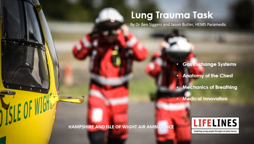 Trauma Task Presentation